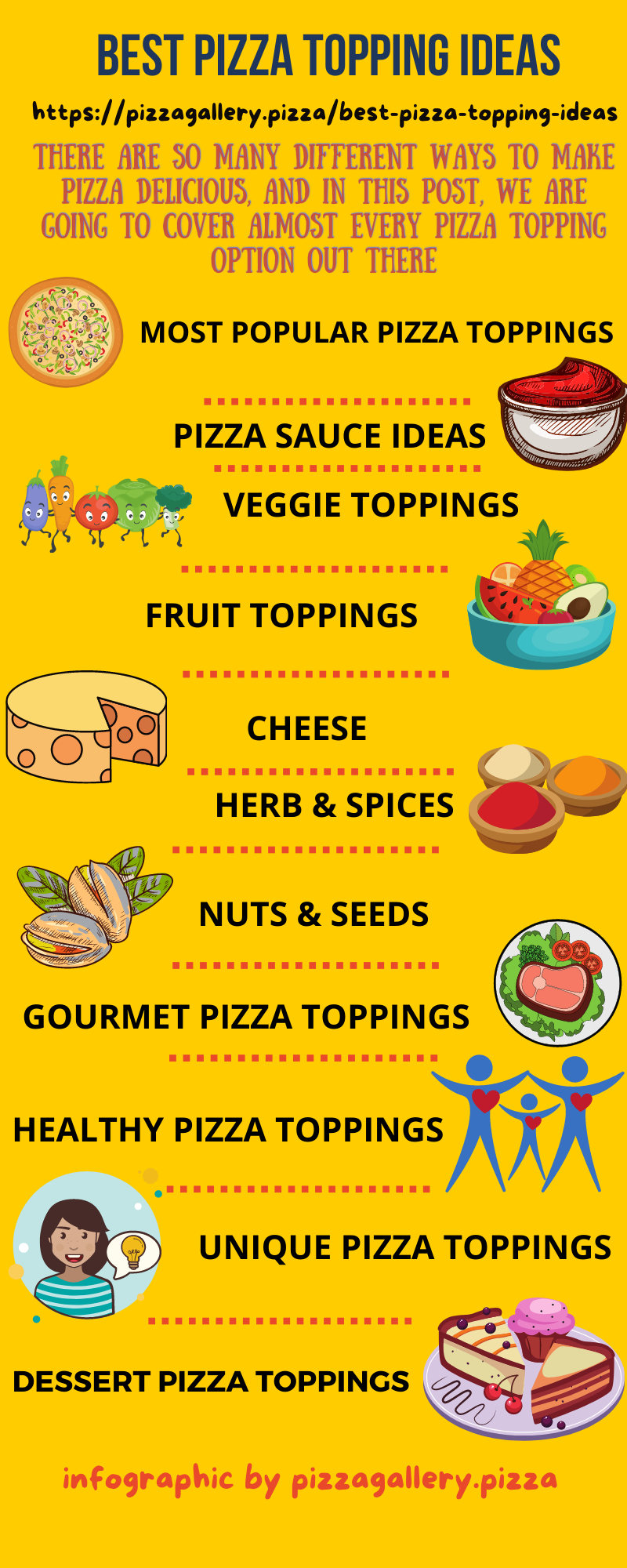 pizza topping infographic